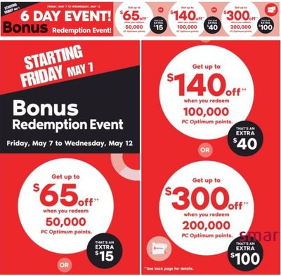 Shoppers Drug Mart Canada Offers: Bonus Redemption EventSave up to $300 Off + Get 20,000 Bonus Points + 2 Day Sale